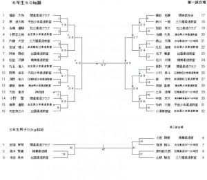 全国小学生学年別県予選(6年男子)
