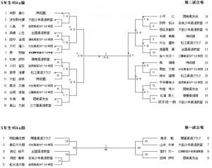 全国小学生学年別県予選(5年男子)